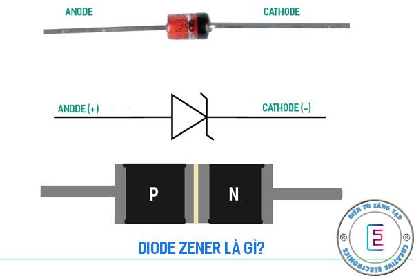 Diode zener là gì? Cấu tạo, thông số kỹ thuật, nguyên lý hoạt động và một số ứng dụng