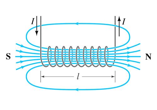 Hình ảnh điện từ được tạo ra trong cuộn cảm