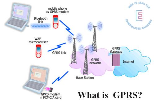 Tìm hiểu khái niệm GPRS là gì?