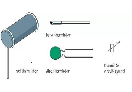Nhiệt điện trở (What is a Thermistor? ) là gì?